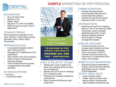 Free Template and Tips to Develop Effective Buyer Personas