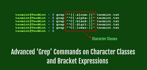 11 Advanced Linux 'Grep' Commands on Character Classes and