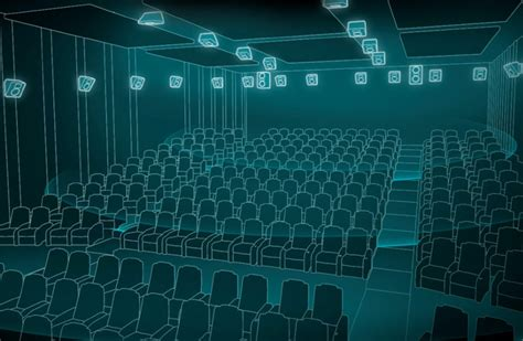 What is Dolby Atmos? All you need to know   Trusted Reviews