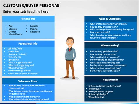 Customer/Buyer Personas PowerPoint Template | SketchBubble