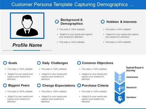 Customer Persona Template Capturing Demographics Goals And